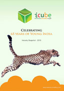 Celebrating 65 Years of Young India
